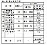 Houkoku23